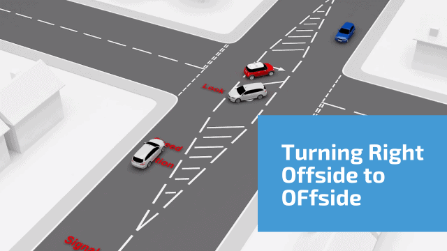 Turning Right Using Turning Boxes Offside To Offside